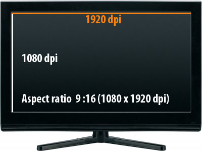 Full HD tv, aspect ratio 16:9